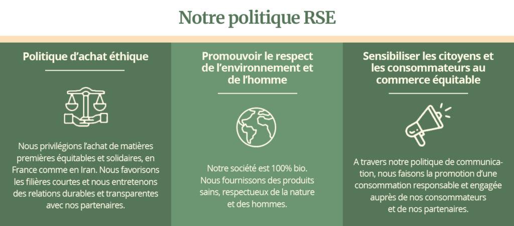politique RSE